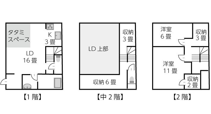 建坪17坪2階建ての家