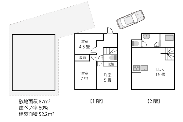 敷地面積87平米、建築面積52.2平米の間取りプラン例
