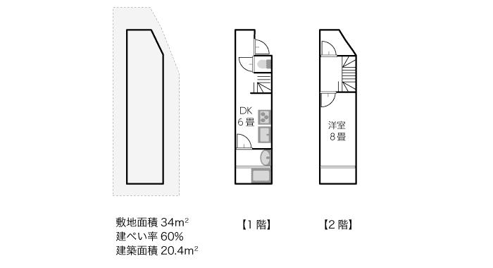 敷地面積34平米、建築面積20.4平米の間取りプラン例