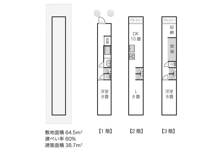 敷地面積64.5平米、建築面積38.7平米の間取りプラン例