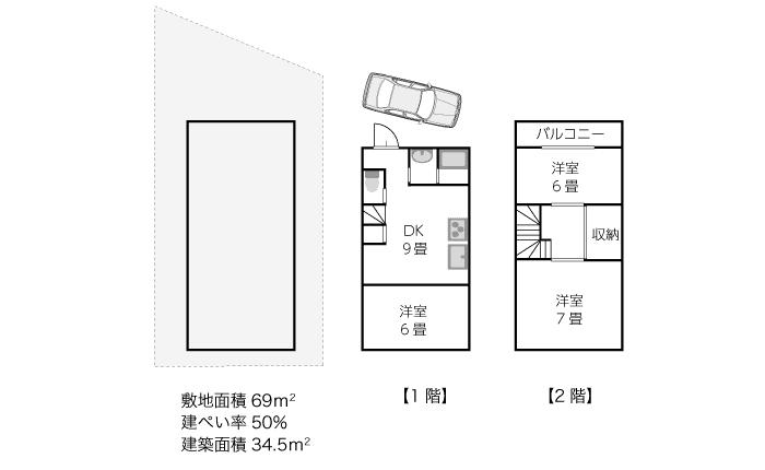敷地面積69平米、建築面積34.5平米の間取りプラン例