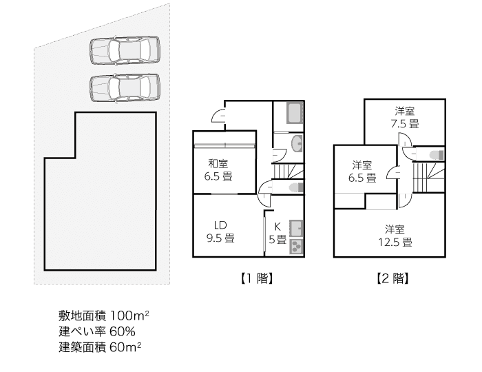 敷地面積100平米、建築面積60平米の間取りプラン例