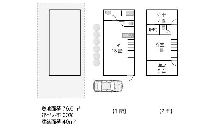 敷地面積76.6平米、建築面積46平米の間取りプラン例