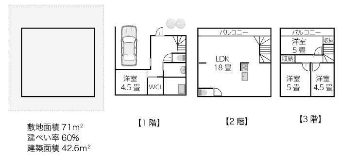 敷地面積71平米、建築面積42.6平米の間取りプラン例